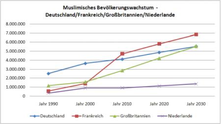 global-muslim-population