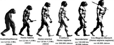 2, Tier-Mensch Übergang
